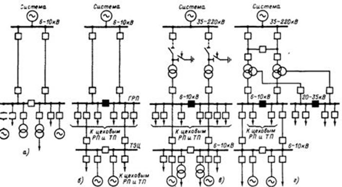 примеры схем электроснабжения котельной