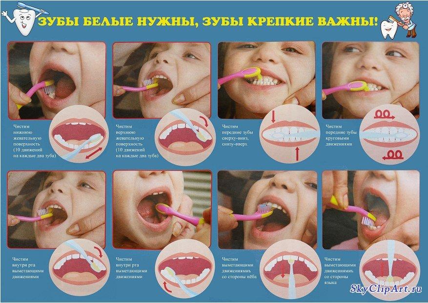 Правильная чистка зубов галитоз в Новопавловске,Нефтекумске