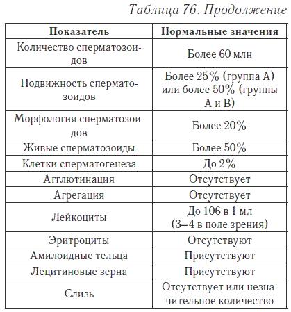 aleksandra-sklyarova-golaya