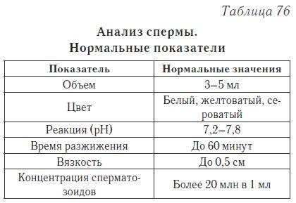 nomera-telefona-dlya-seksa-v-gelendzhike