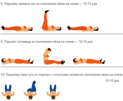 упражнения сжигания жира на животе мужчине