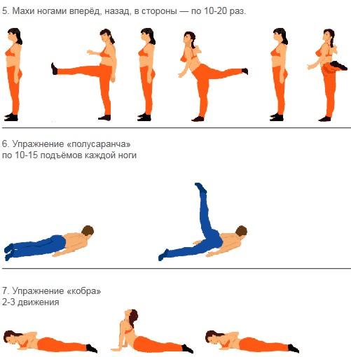 Кардио тренировка для сжигания жира в домашних условиях упражнения